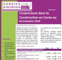 Conjoncture dans la Construction en Corse au 4e trimestre 2019