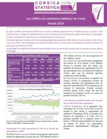 Les chiffres du commerce extérieur de la Corse en 2019