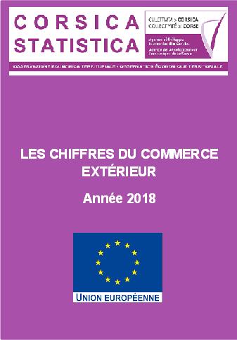 Les chiffres du commerce extérieur en Corse - Année 2018