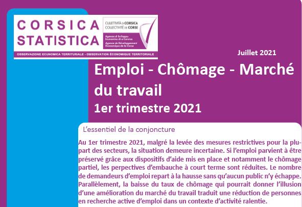 Emploi - Chômage - Marché du travail 1er trimestre 2021