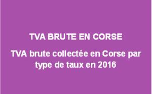 TVA BRUTE EN CORSE - Répartition de la TVA brute collectée par type de taux en Corse en 2016