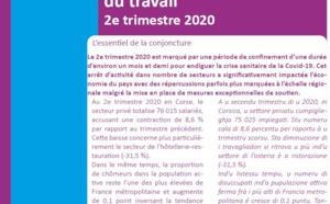 Emploi - Chômage - Marché du travail au 2e trimestre 2020