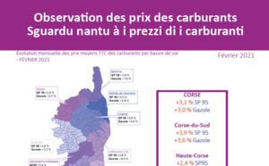 Observation des prix des carburants - février 2021