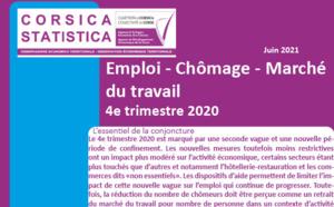 Emploi - Chômage - Marché du travail 4e trimestre 2020