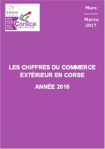 Les chiffres du commerce extérieur en Corse - Année 2016