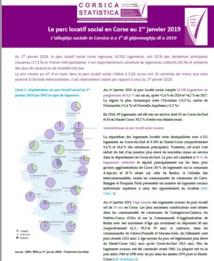 Le parc locatif social en Corse au 1er janvier 2019