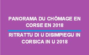 Panorama du chômage en Corse en 2018