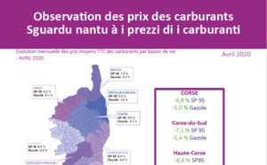 Observation des prix des carburants - Avril 2020