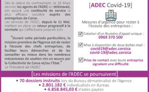 """Covid-19 📈RETOUR PROGRESSIF """"A LA NORMALE"""" DE L'ACTIVITE DE L'ADEC"""