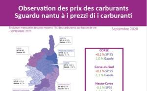 Observation des prix des carburants - Septembre 2020